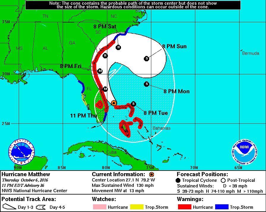 National Hurricane Center On Twitter Hurricane Matthew National Hurricane Center Hurricane