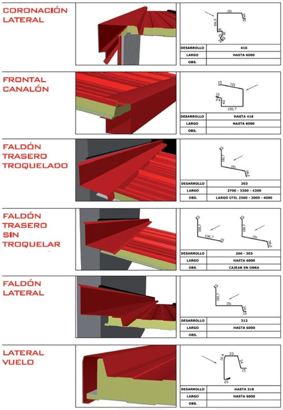 cubiertas sandwich perfileria - Buscar con Google Atelier - Calcul Dalle Beton Terrasse