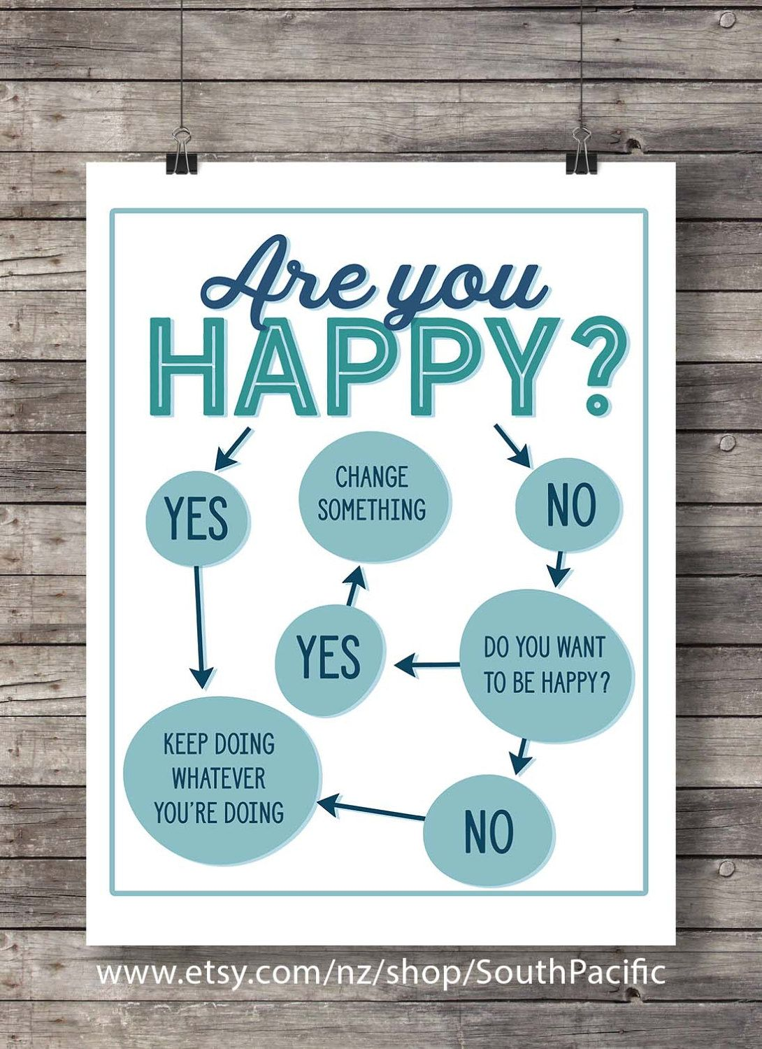 Happiness flow chart | Printable art | Happiness diagram | Happy ...