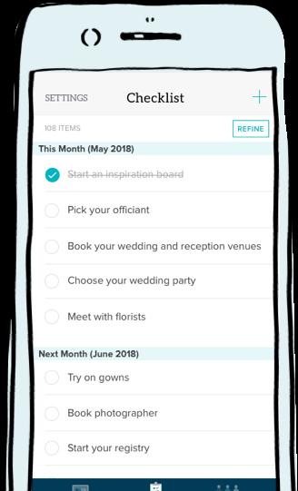 Wedding Checklist  Chelsea    Wedding Checklists