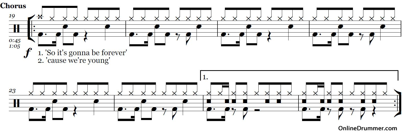 Blank space taylor swift drum sheet music onlinedrummer blank space taylor swift drum sheet music onlinedrummer hexwebz Image collections
