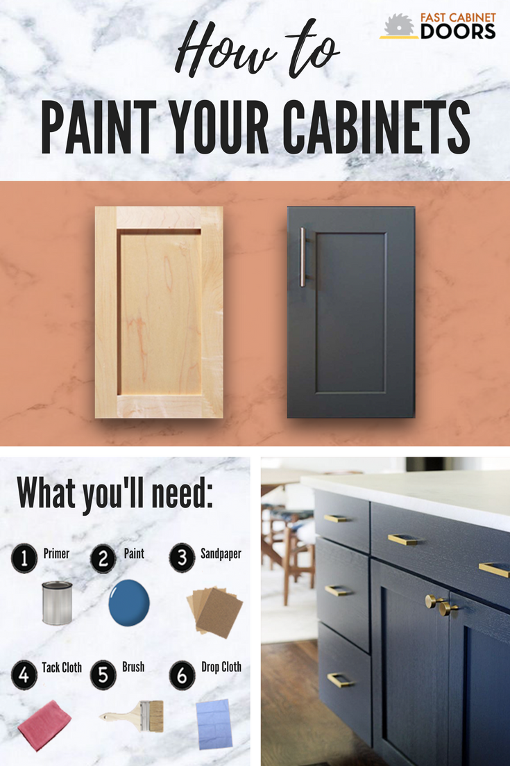 Painting Cabinet Doors Can Be A Bit Different From Other Painting Projects To Help With This Unfinished Kitchen Cabinets Unfinished Cabinets Painting Cabinets