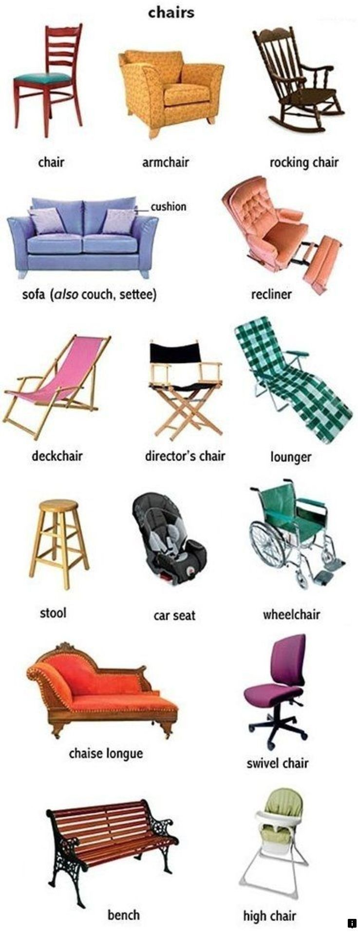 Read Information On Home Furniture Just Click On The Link For More Information Our Web I Learn English Vocabulary English Language Teaching English Idioms