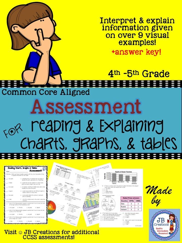 Reading charts, graphs, \ tables Assessment for 4th Grade (CCSS - sample timeline for students