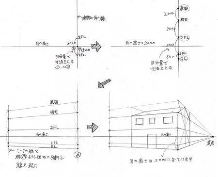 目分量で外観パースを描く 手描きパースの描き方 建築パース
