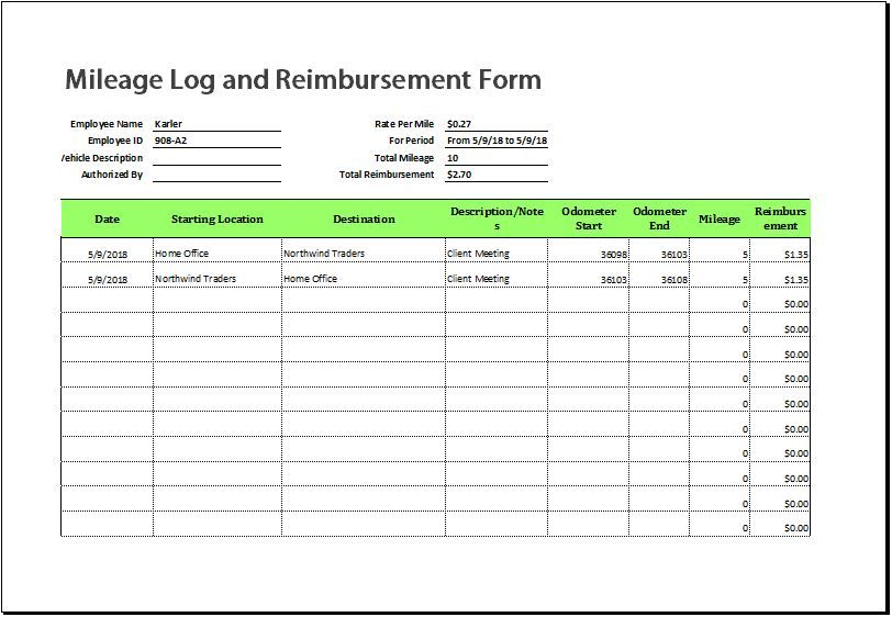 using the mileage log template is very easy it requires the user to fill in the blank space given in the template and the total mileage is calculated by