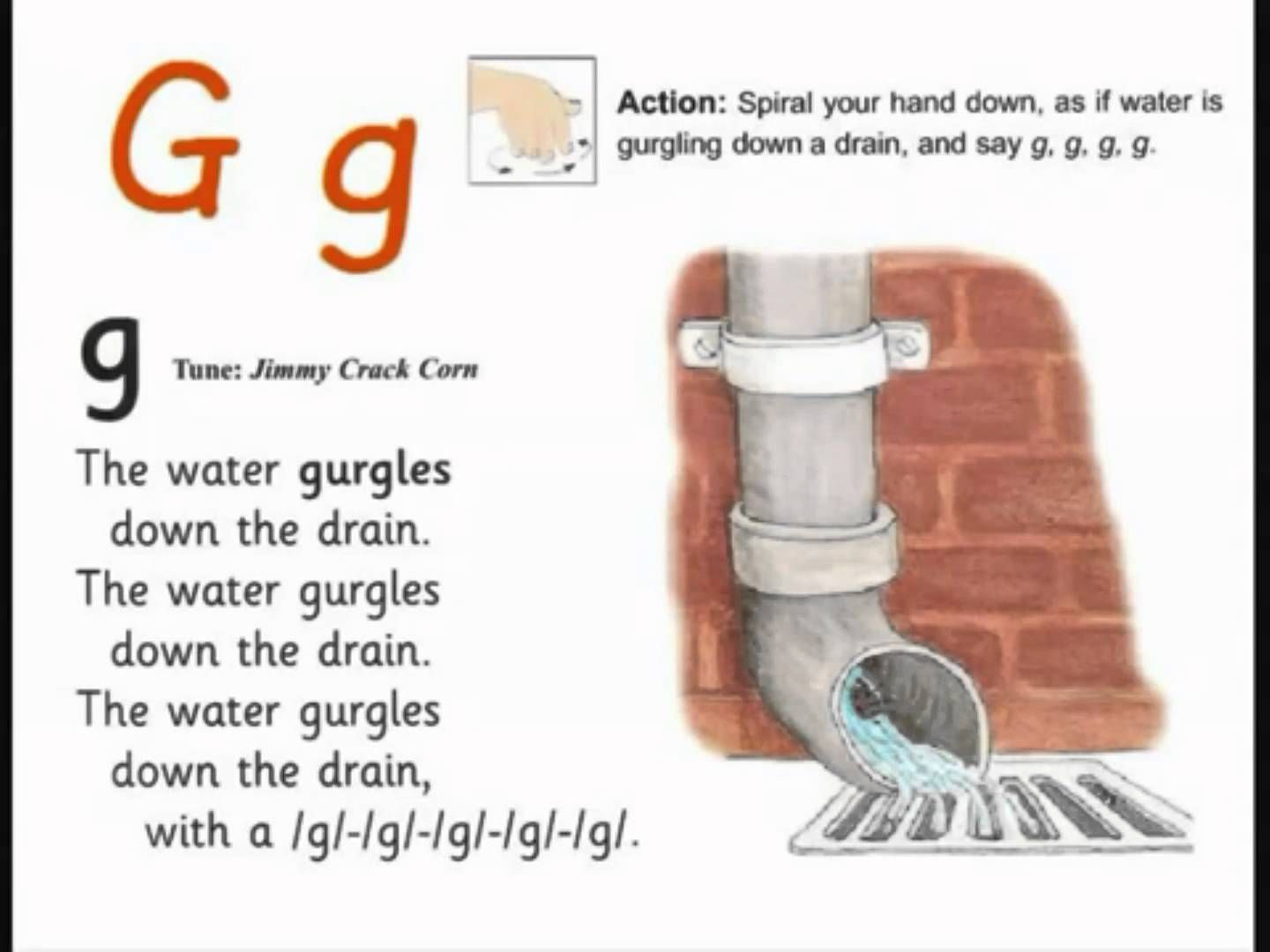 Jolly Phonics G Song From Read Australia