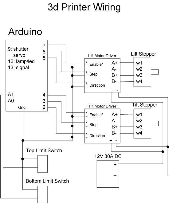 3d printer wiring diagram 3d printer, Microcontrollers