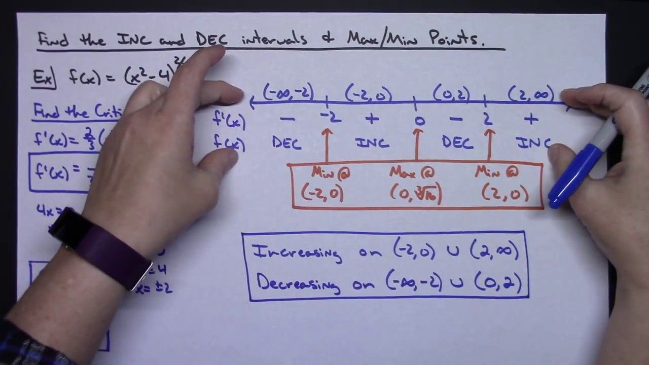 Finding increasing decreasing intervals and maxmin
