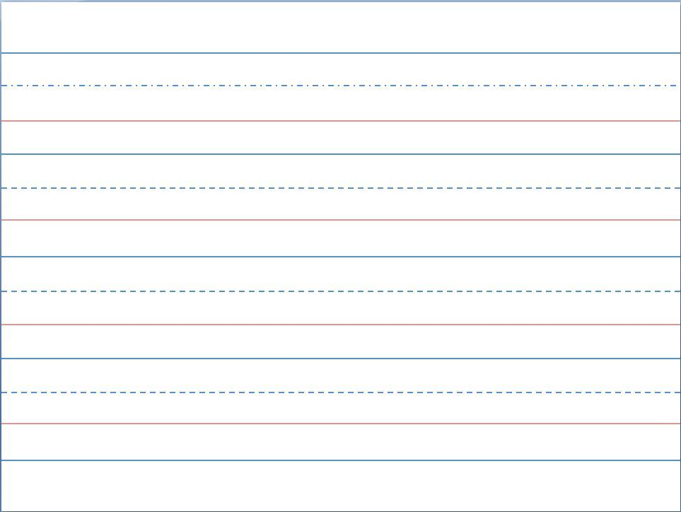 Microsoft Template - Writing Paper (for practicing handwriting ...