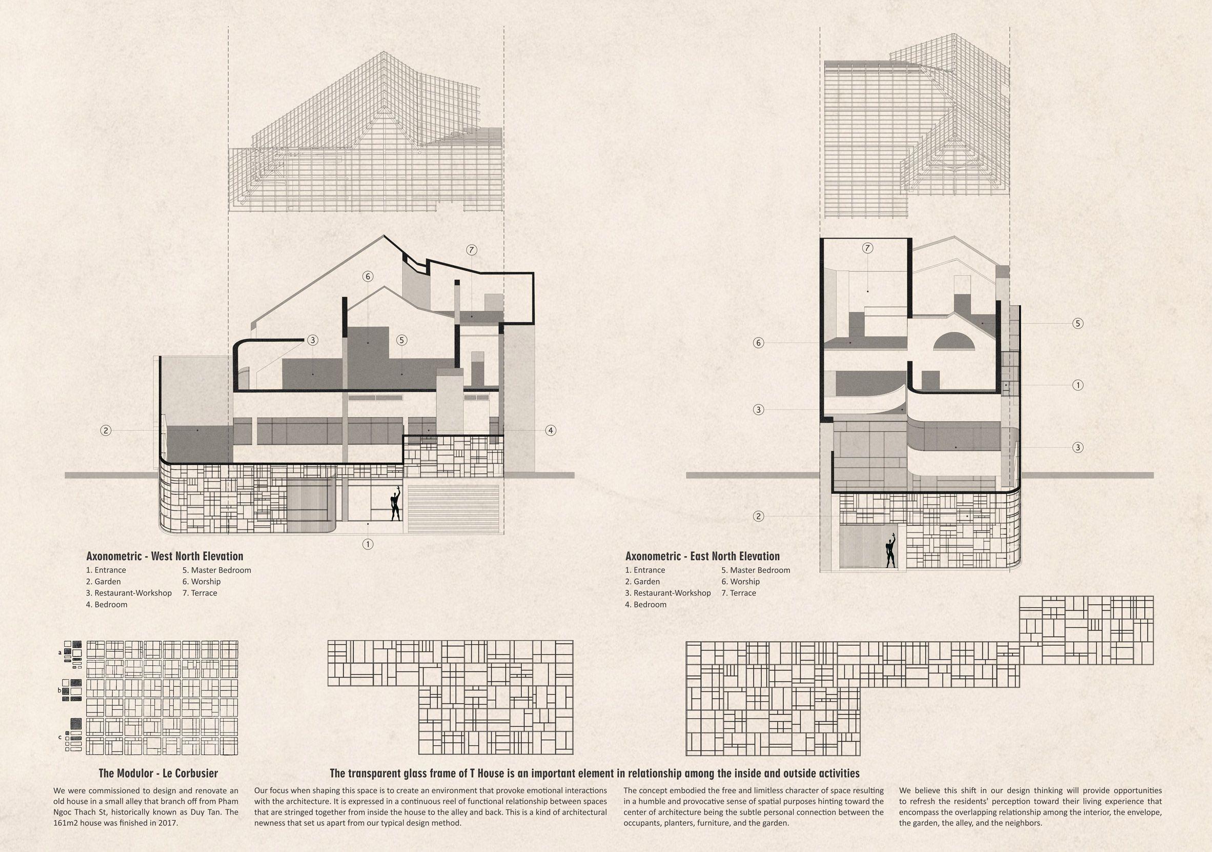 Vietnamese Architecture Studio Kientruc O Has Given A