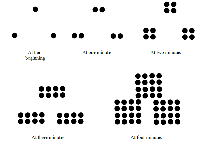 Growing dots pattern tasks to introduce different kinds of