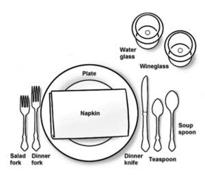 Table settings  sc 1 st  Pinterest & Pin by HelpForCooks on Help For Cooks How Tou0027s | Pinterest | Place ...