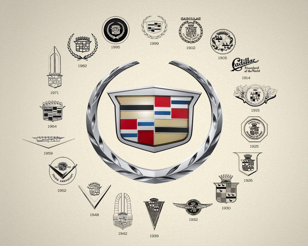 Design car emblem - 55 Logos Et Leurs Histoires Surprenantes