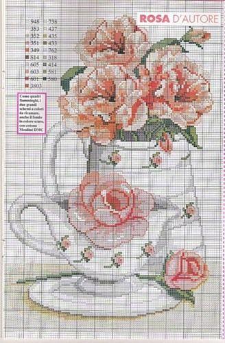 Cross Stitch Pattern Roses <3