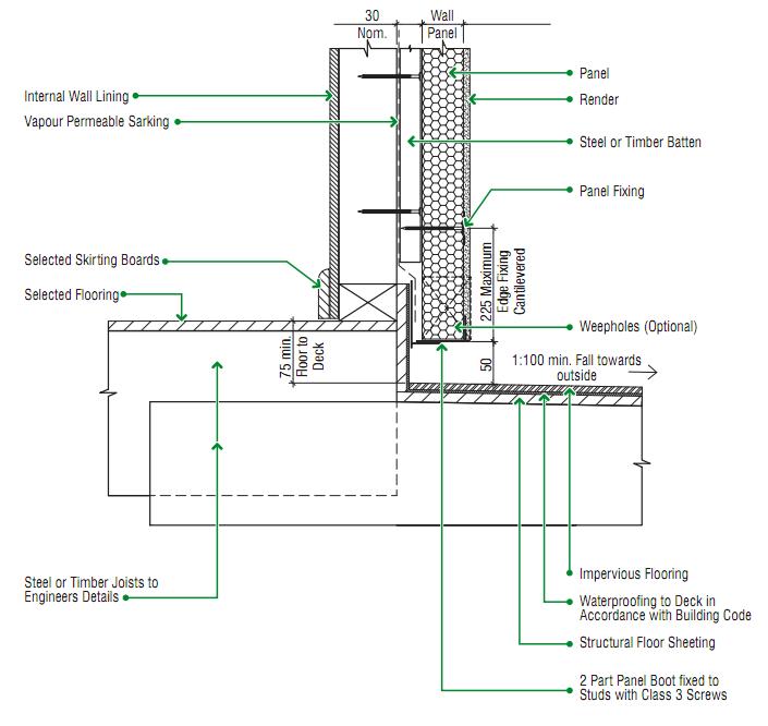 Patio Retaining Wall Construction Details : Deck or patio detail  corten steel