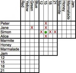 photograph about Printable Logic Grid Puzzles called Absolutely free printable Logic Puzzles bundled as well. Logic Puzzles