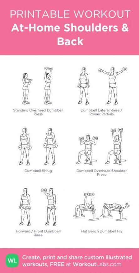 Fitness motivation hombres shoulder workout 36 ideas,  #Fitness #fitnessmotivationhombres #Hombres #...