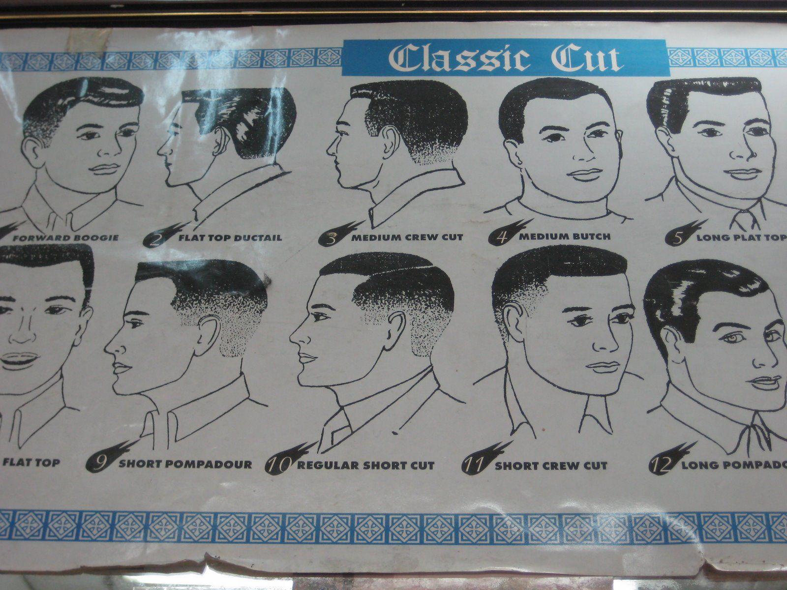 Petaling Jaya Malaysia Daily Photo Old School Hair Styles Hairstyles For School Hair Styles Hair