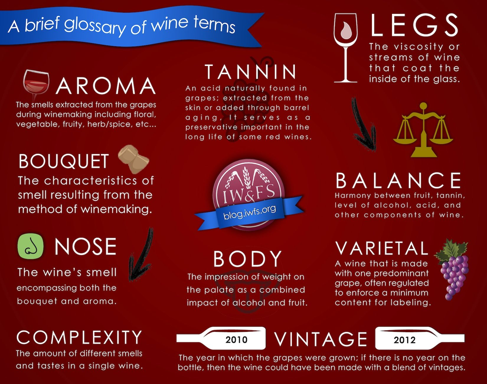 Iwfs Blog Defining Ten Commonly Used Wine Terms In The Form Of An Infographic Wine Terms Wine Recipes Wine