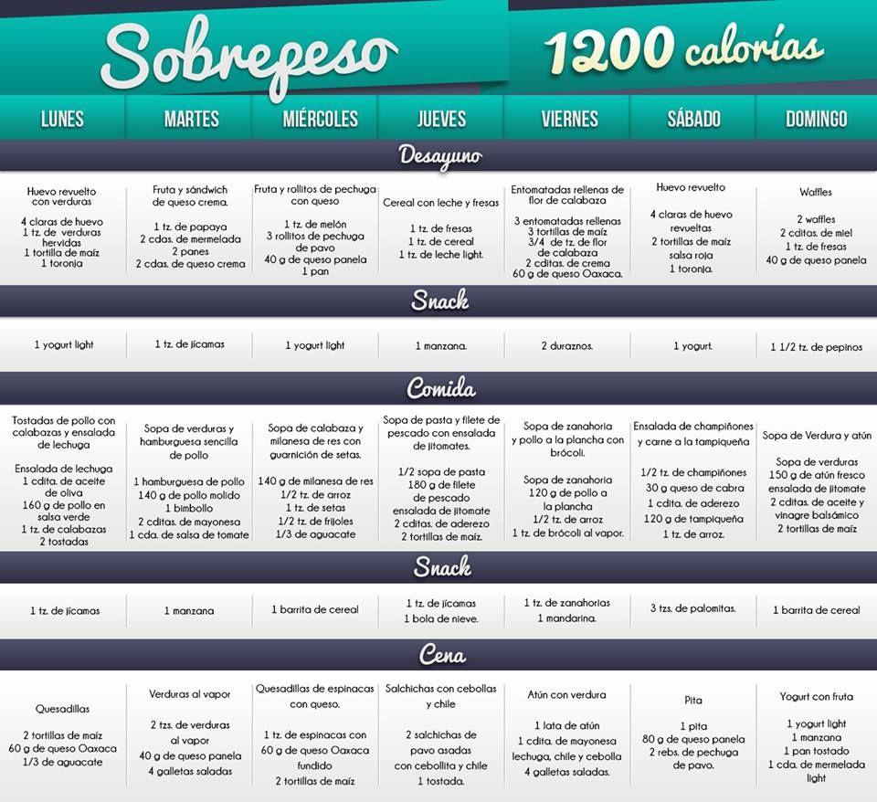 Menú+simple+de+dieta+de+1200+calorías