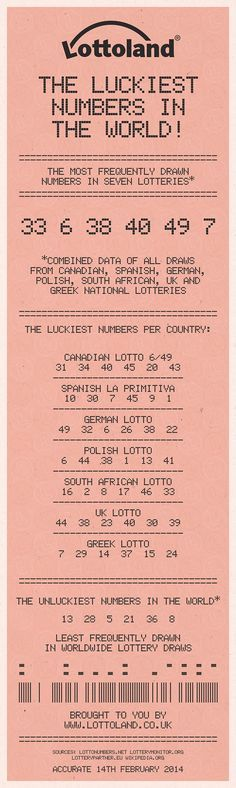 Infographic The Luckiest Numbers In The World Lottery Numbers