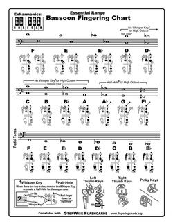 Flute Fingering Chart And Flashcards  Fingering Charts For Band