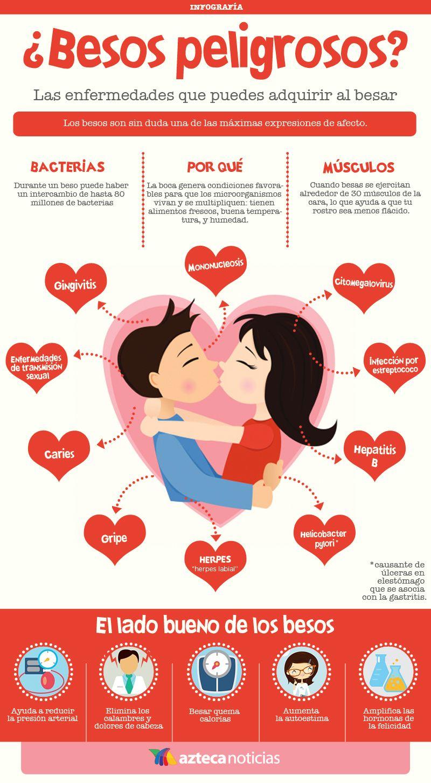 Las enfermedades que puedes adquirir al besar #infografia