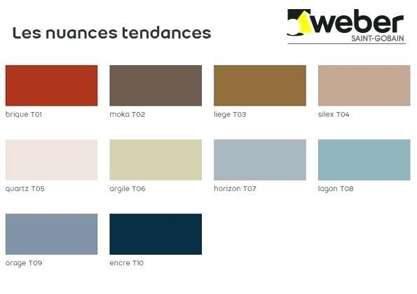 Joint Carrelage Couleur Carrelage In 2019