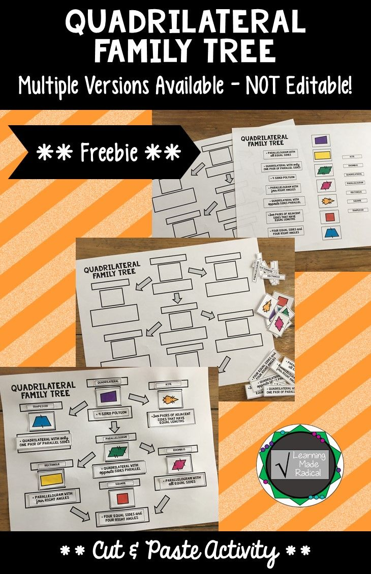 Quadrilateral Family Tree Cut And Paste Activity The Curriculum