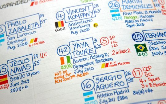 TAKE A LOOK AT THE SUPER DETAILED NOTEBOOK OF A FOOTBALL COMMENTATOR