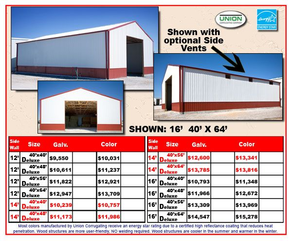 Pole barn prices vary greatly based on building features for Average cost of building a pole barn home