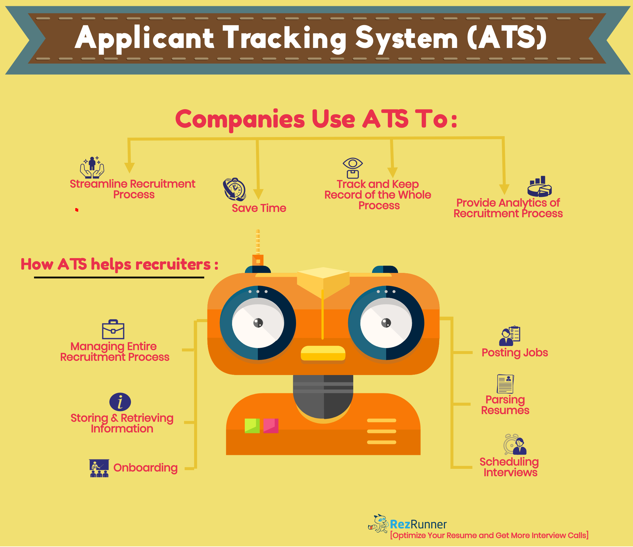 Applicant Tracking System Ats What Job Applicant Needs To Know Tracking System Job Application Application