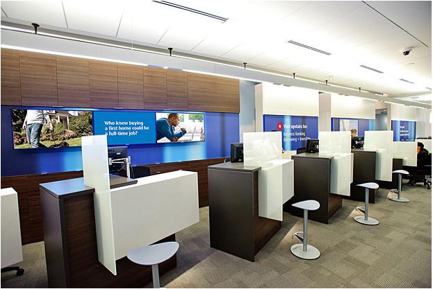Bank teller stations google search reception ideas for Oficinas de banco financiero