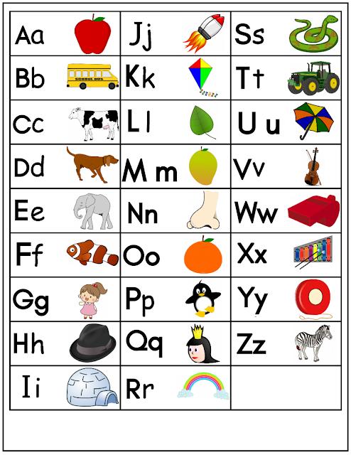 طريقة تعليم الحروف الانجليزية للاطفال Alphabet Printables Alphabet Chart Printable Preschool Alphabet Printables