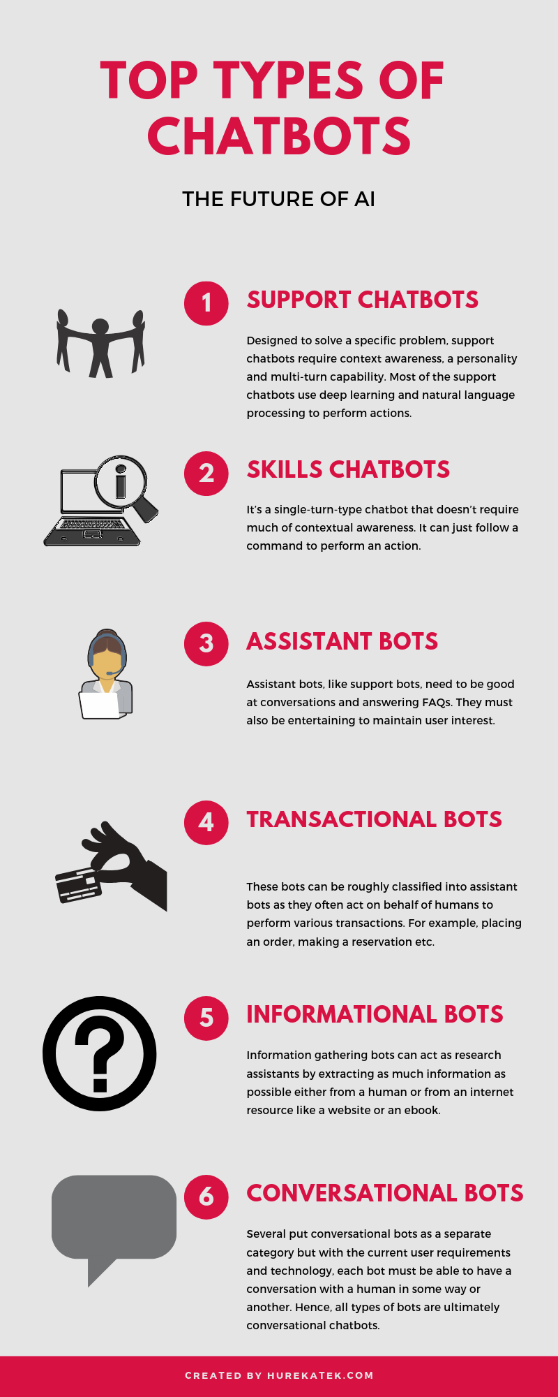 Chatbots are the future of AI and much has been said about