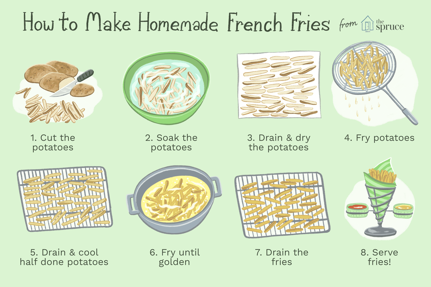 A Step-By-Step of How to Make Homemade French Fries  Homemade