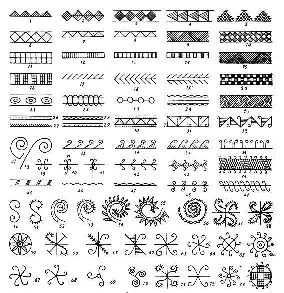 Słowiańskie Ornamenty Znaki Tożsamości Noże Symbole