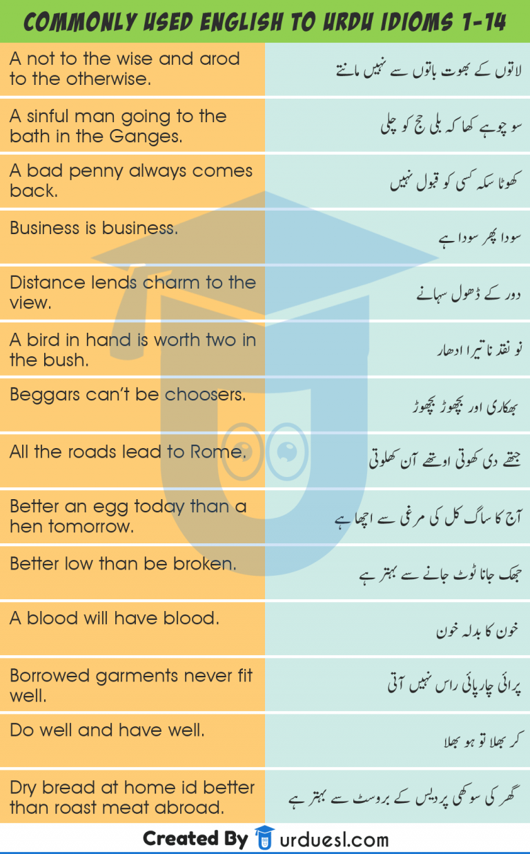 140 English To Urdu Idioms And Proverbs You Must Know in