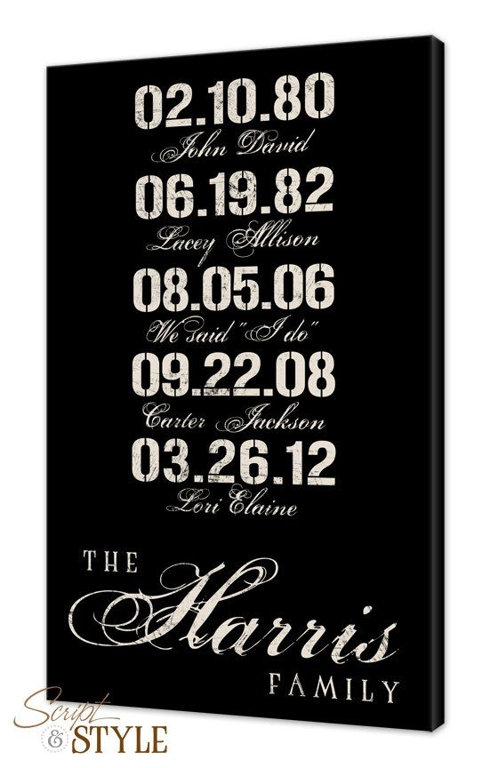 Personalized Special Dates Canvas Wall Art With Family Last Name Birthdates u0026 Wedding Date Wedding Sign Anniversary Sign 12x18 on Etsy $69.99  sc 1 st  Pinterest & Personalized Special Dates Canvas Wall Art With Family Last Name ...