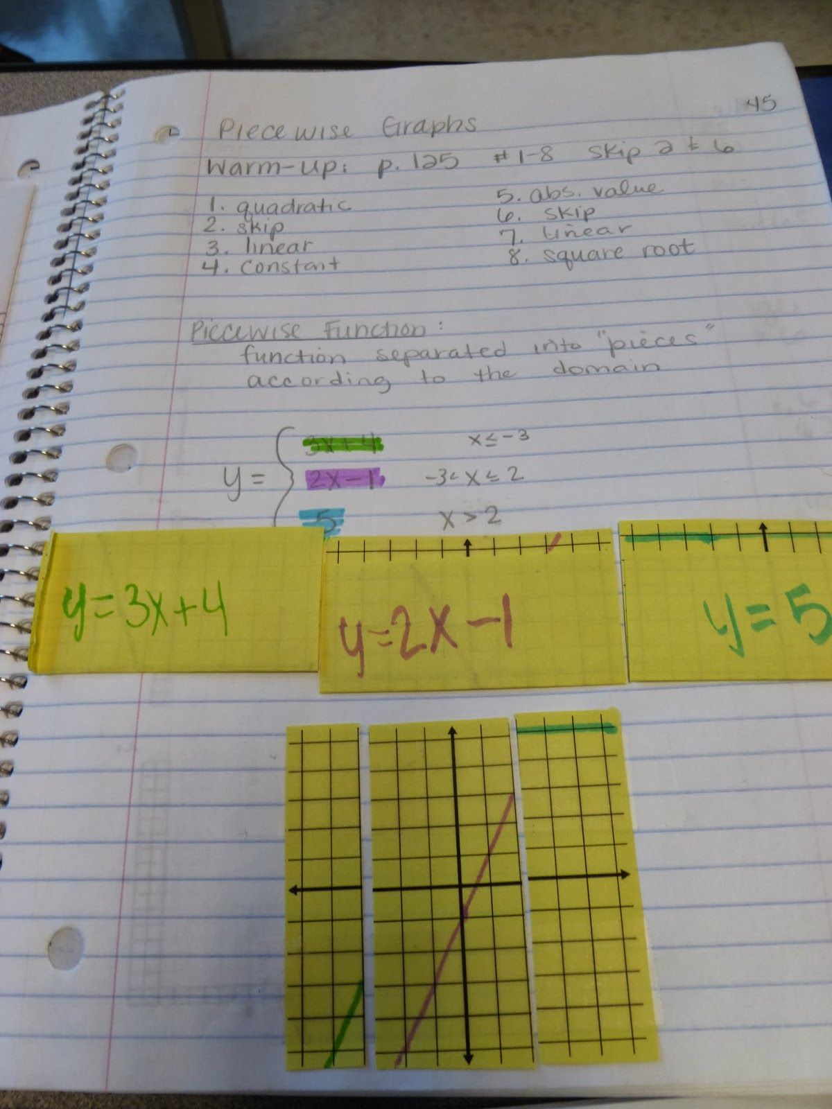 Piece Wise Functions Graph Each Function Then Cut And