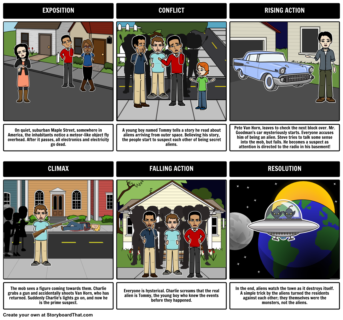 The monsters are due on maple street plot diagram create a plot the monsters are due on maple street lesson plan covers plot diagram characters literary conflict themes symbols in twilight zone ccuart Gallery