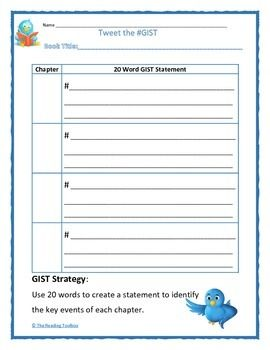 The GIST Strategy using Twitter | Comprehension, Student and The o ...