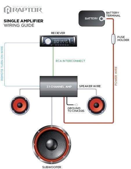 Pioneer Car Stereo Wiring Harness Diagram Pioneer car