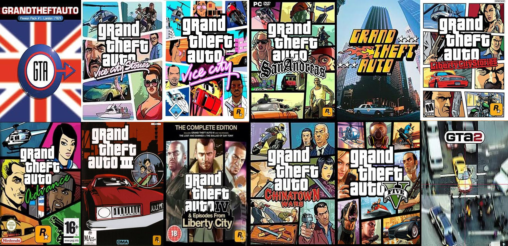 GTA 6 Release Date, Map, Leaks, and everything