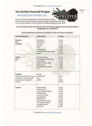 Einkaufsliste Notvorrat