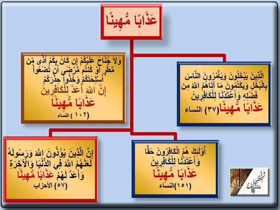 لوحظ أن هاتين السورتين الأحزاب والنساء تشتركان فى بعض التعبيرات التى لا تشاركهما فيها أى سورة أخرى بمعنى أن تلك التعبيرات قد اقتصر ذكرها فى القرآن على ه Mawa