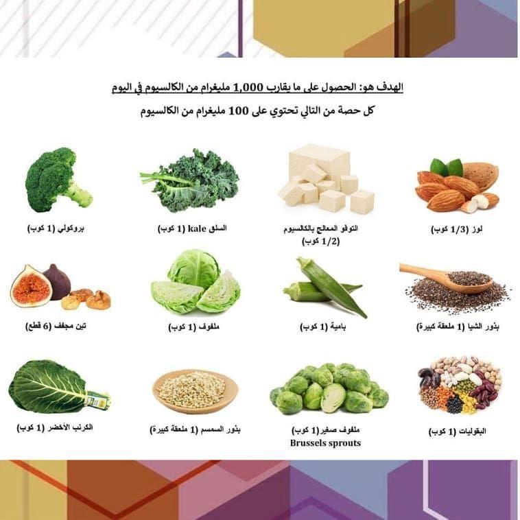 صباحك حلو متلك الكالسيوم طبعا الكل بيعرف ضرورته للجسم وهي بعض المصادر النباتية للكالسيوم Healthy Recipes Health