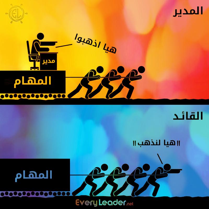 قائد ام مدير Quality Quotes Knowledge Quotes Education Poster
