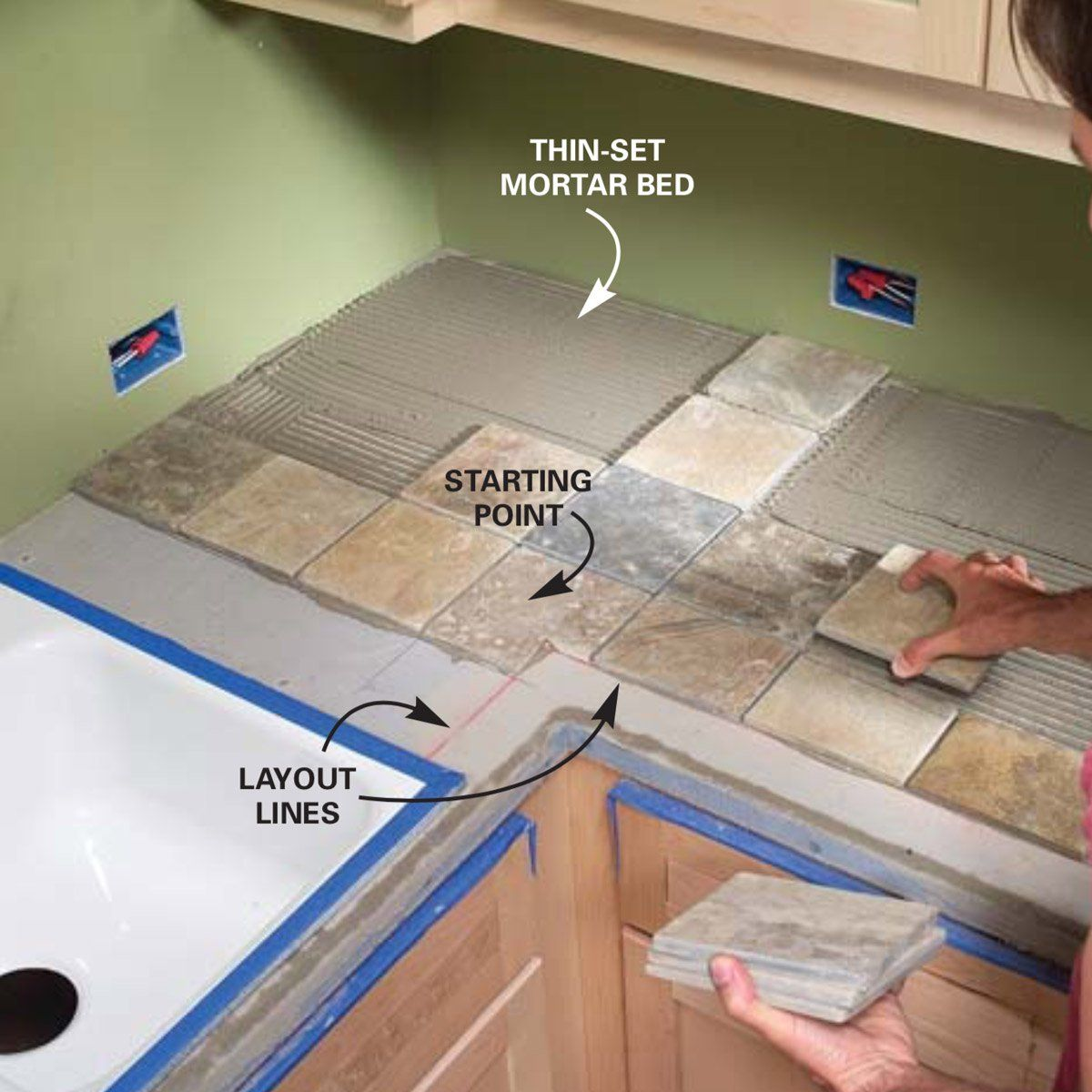installing tile countertops diy